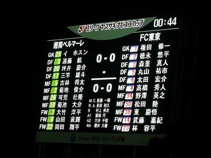 実況 掲示板 Fc 東京