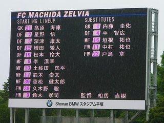 20150621_福島ー町田(BMWス)入場後試合開始まで (42).jpg