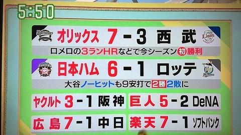 20170404_プロ野球の結果.jpg