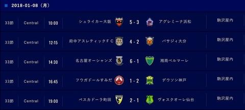 2018-01-08_Fリーグ結果.jpg