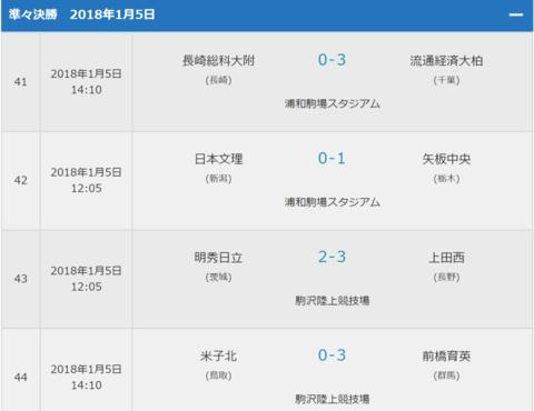 20180105_高校サッカー結果.PNG
