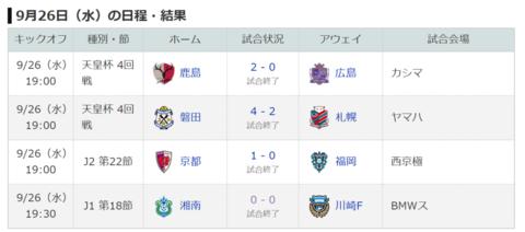 20180926_サッカー結果.PNG