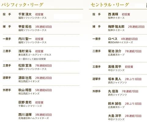 2019GG賞.JPG