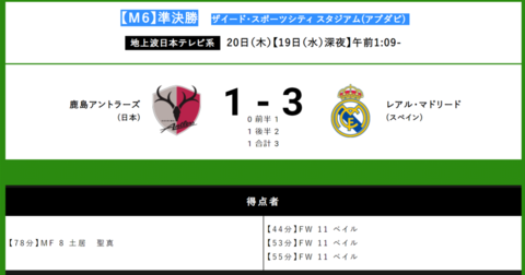 CWC準決勝鹿島1−3レアル・マドリード.PNG