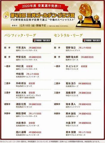 第49回GG賞.jpg