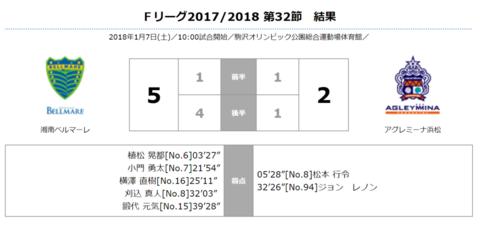F32_湘南5−2浜松.PNG