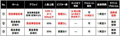 J試合開催方針20210208.jpg